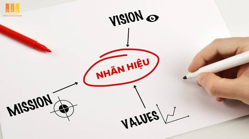 nhung-hanh-vi-xam-pham-nhan-hieu-hien-nay